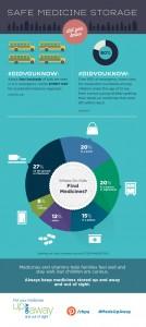 UpdatedSafeStorage_UpAway_Infographic